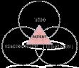 GNM Dentist Logo 3