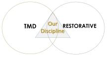OC TMD Restorative Logo
